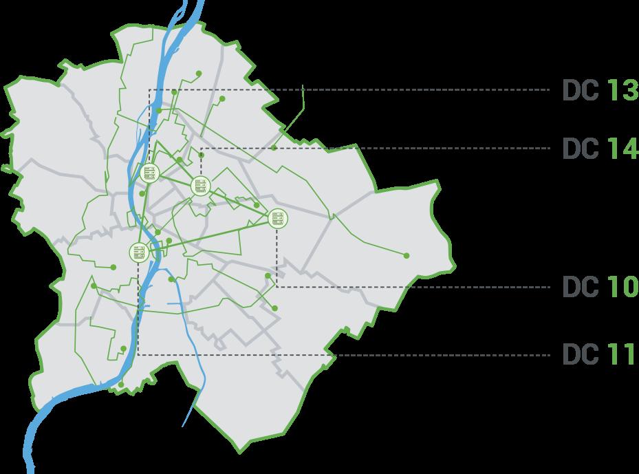Az Invitech adatközponti kompetenciája összesen hat, földrajzilag is elkülönülő, Budapesten és Dél-Alföldön található telephelyekre terjed ki.